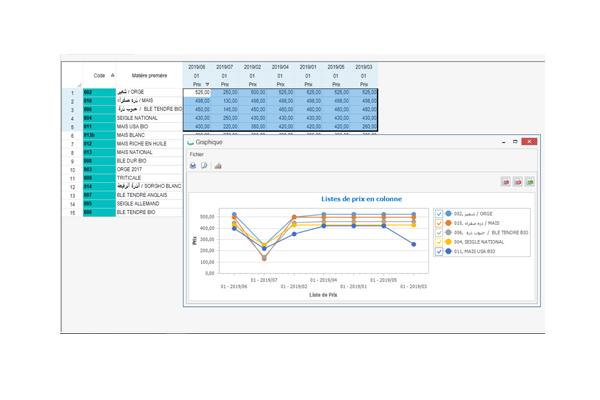 Allix : un logiciel de formulation